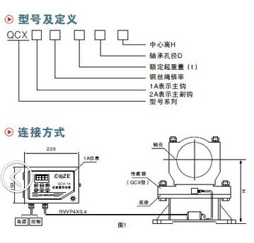 上海乔正 qcx-1a起重量限制器(单显)